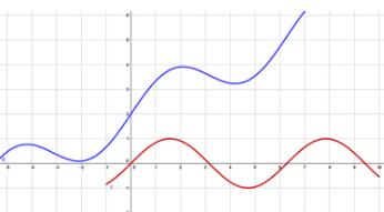 Restitution des observatoires régionaux : Des chiffres, des courbes, des diagrammes, mais rien de neuf